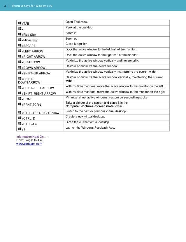 Shortcut keys-for-windows-10-www.penajam Slide 2