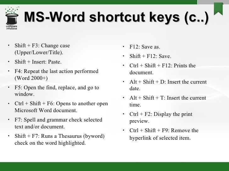 All About Shortcut Keys