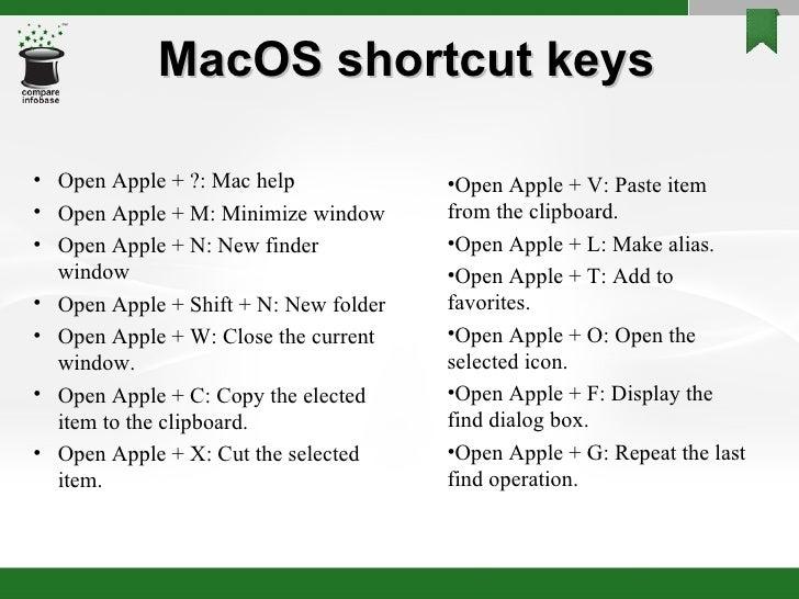 Keyboard shortcuts cheat sheet