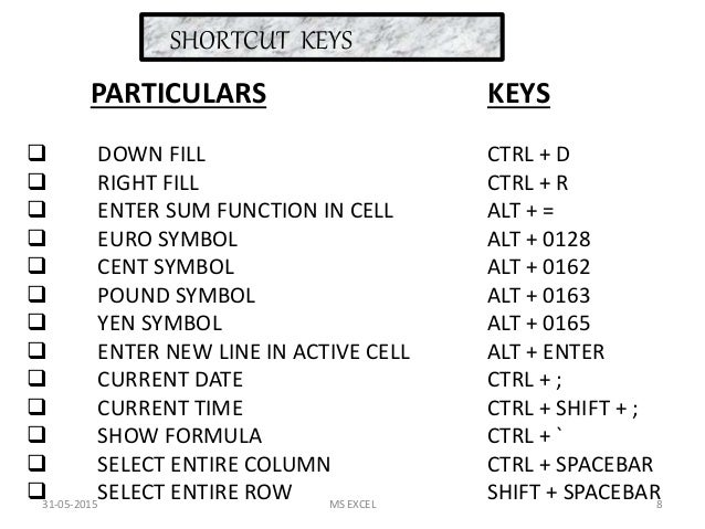 Some Short Cut Keys Of Computer