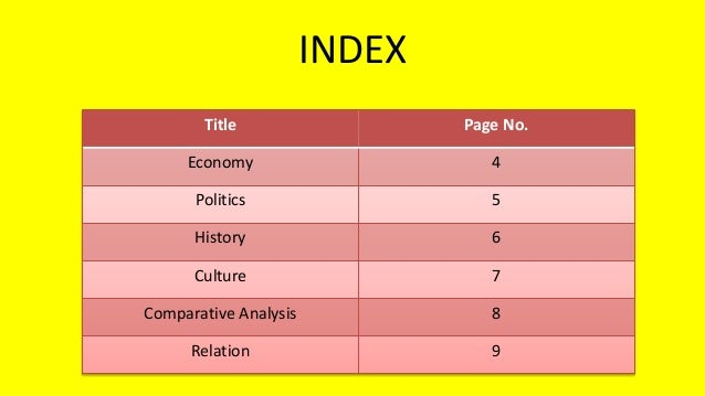 INDEX Title Page No. Economy 4 Politics 5 History 6 Culture 7 Comparative Analysis 8 Relation 9