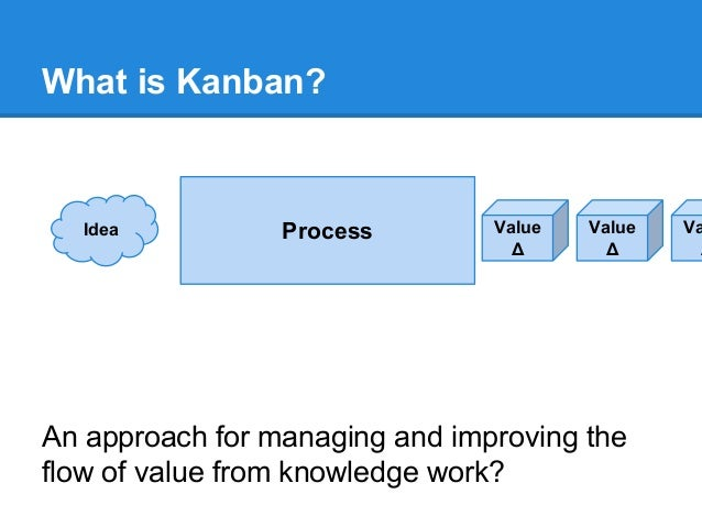 What is Kanban?  Idea  Idea  ProcessIdea  Value Δ  Value Δ  An approach for managing and improving the flow of value from ...