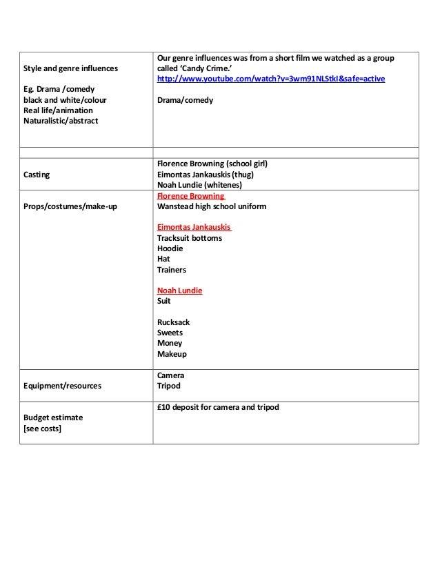 Short Film Proposal Sheet