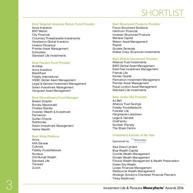 Moneyfacts Awards Shortlist 2016