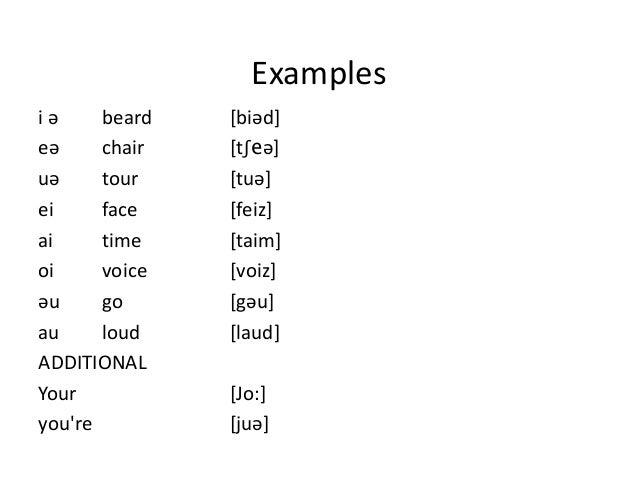 Short, long vowels and diphthongs, tripthongs PHONOLOGY