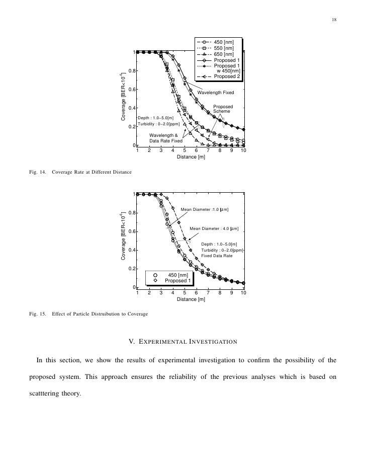 Short Range Underwater Communication Using Visible Led