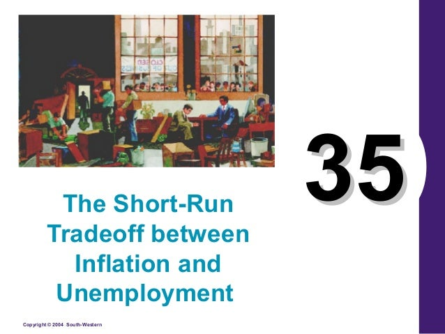 Copyright © 2004 South-Western 3535The Short-Run Tradeoff between Inflation and Unemployment