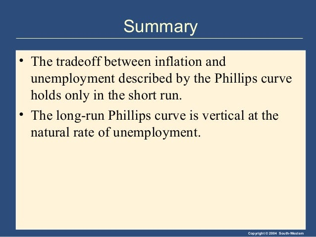 the relationship between inflation and unemployment in vietnam Unemployment and inflation are two intricately linked economic concepts over the years there have been a number of economists trying to interpret the relationship between the concepts of inflation and unemployment.