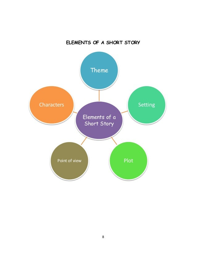 KSSR Year 5 Short Story PDF – Elements of a Short Story Worksheet