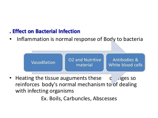 . Effect on Bacterial Infection • Inflammation is normal response of Body to bacteria • Heating the tissue auguments these...