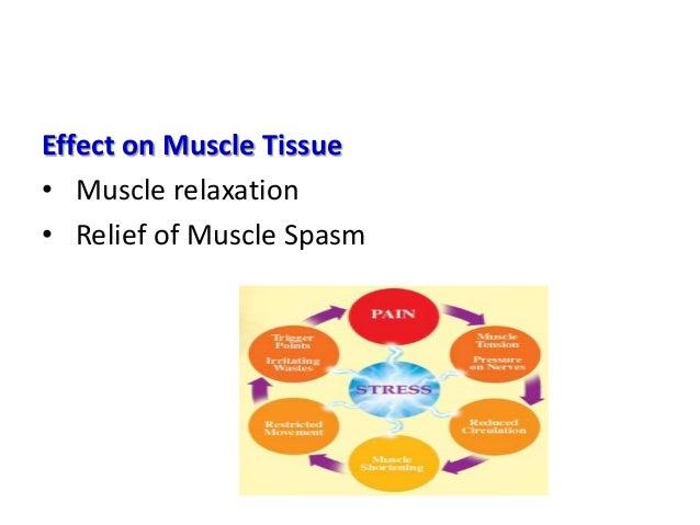 • Musculoskeletal Disorders  Degenerative Joint Disorders Ex. OA and RA  Sprain  Strain  Hematoma  Muscle & tendon Te...