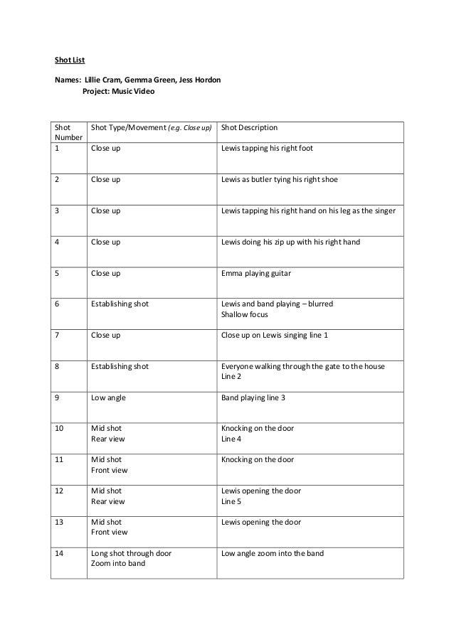 Shot List Names: Lillie Cram, Gemma Green, Jess Hordon Project: Music Video Shot Number Shot Type/Movement (e.g. Close up)...