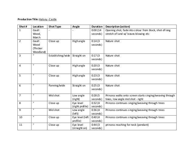 ProductionTitle: Halsey - Castle Shot # Location Shot Type Angle Duration Description (action) 1 Gault Wood, March - - 0:0...
