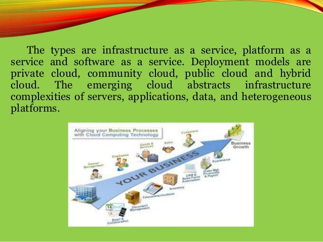 should businesses move to the cloud Now business decision makers feel the cloud is what should a small- or mid-size company consider before moving to the cloud wired's biggest stories, delivered to your inbox submit thank you invalid email follow us on twitter 3 hours.