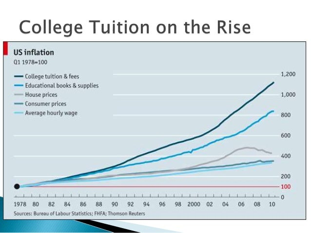 An opinion that college education is already expensive enough