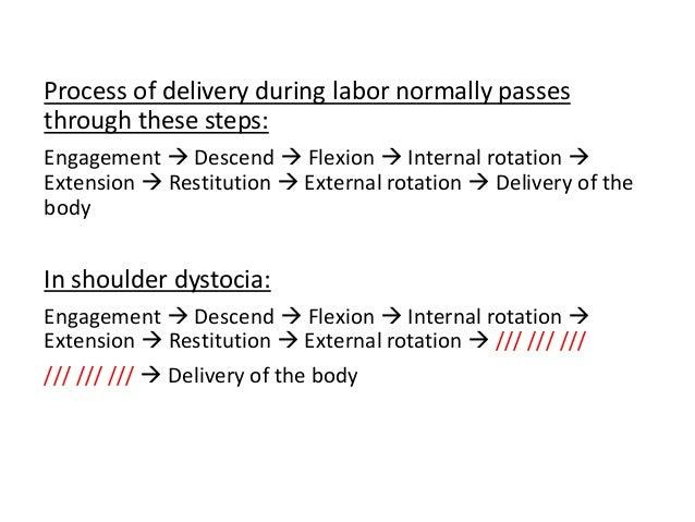 Unilateral Shoulder Dystocia