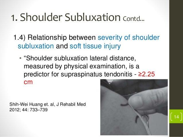how to fix shoulder subluxation