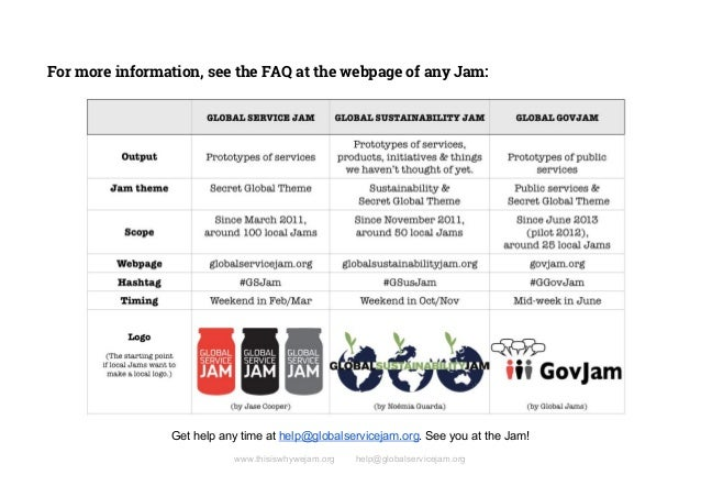 For more information, see the FAQ at the webpage of any Jam: Get help any time at help@globalservicejam.org. See you at...