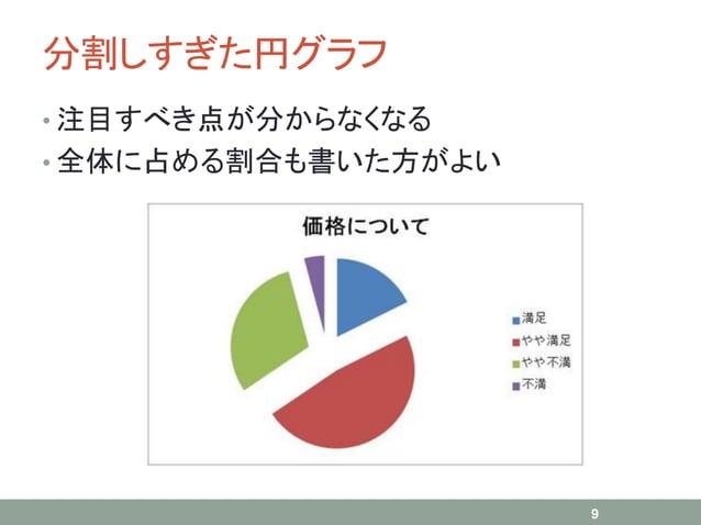 分割しすぎた円グラフ • 注目すべき点が分からなくなる • 全体に占める割合も書いた方がよい 9