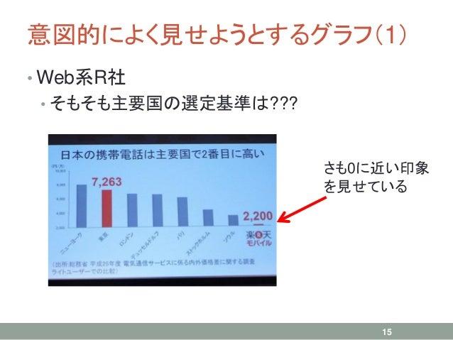 意図的によく見せようとするグラフ(1) • Web系R社 • そもそも主要国の選定基準は??? 15 さも0に近い印象 を見せている