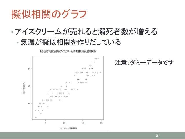 擬似相関のグラフ • アイスクリームが売れると溺死者数が増える • 気温が擬似相関を作りだしている 21 注意:ダミーデータです