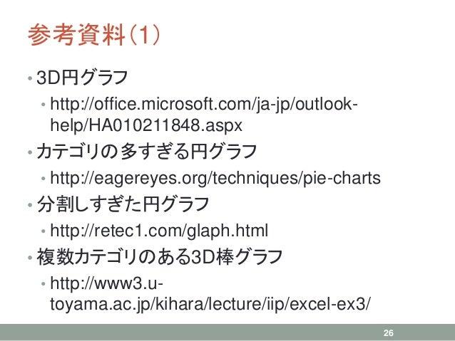 参考資料(1) • 3D円グラフ • http://office.microsoft.com/ja-jp/outlook- help/HA010211848.aspx • カテゴリの多すぎる円グラフ • http://eagereyes.org...