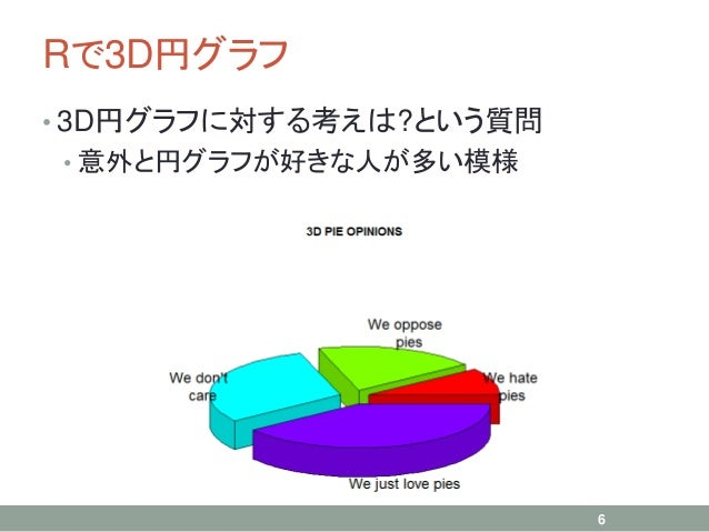 Rで3D円グラフ • 3D円グラフに対する考えは?という質問 • 意外と円グラフが好きな人が多い模様 6