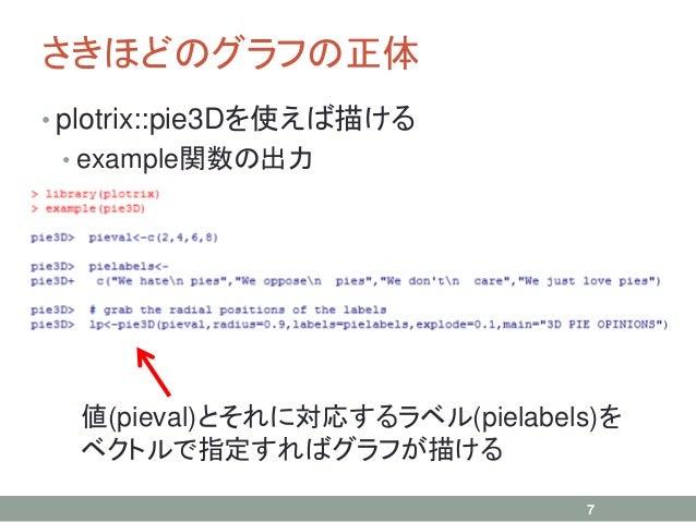 さきほどのグラフの正体 7 値(pieval)とそれに対応するラベル(pielabels)を ベクトルで指定すればグラフが描ける • plotrix::pie3Dを使えば描ける • example関数の出力