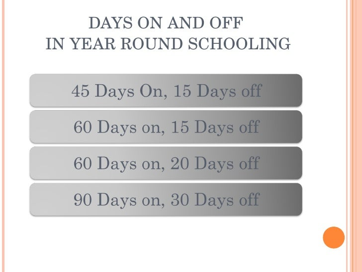 Year round schooling speech
