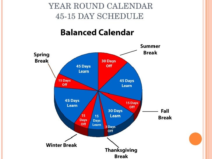 Year Round School Calendar Example : Should school be year round