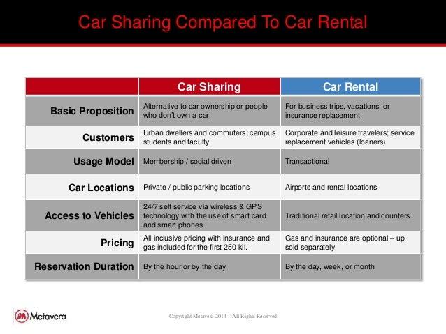 rent vs lease car