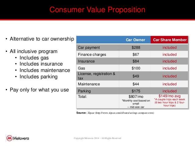 Zipcar's Strategic Management Essay Sample