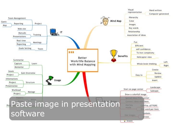 Paste image in presentation software
