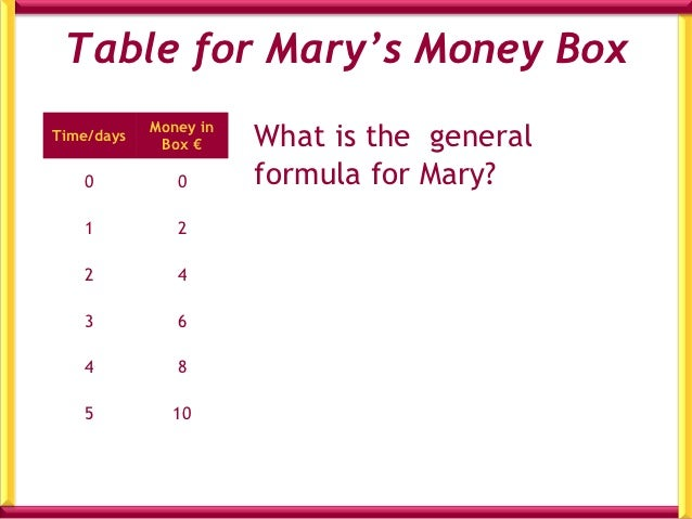 John : A = 3 + 2DMary : A = 2D + 0Only seeing the formula :Can you read the Johns start amount?Can you read Marys rate of ...