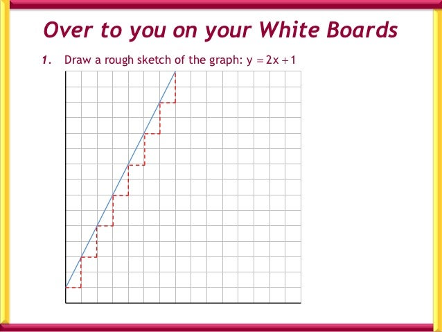 Over to you on your White Boards2. I start off with 6 euro in my money box and put in 3 euro each day.   Draw a rough sket...