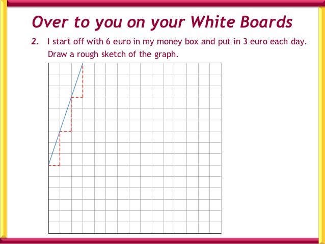 Over to you on your White Boards3. The initial speed of a car is 10 m/s and the rate at which it increases its       speed...