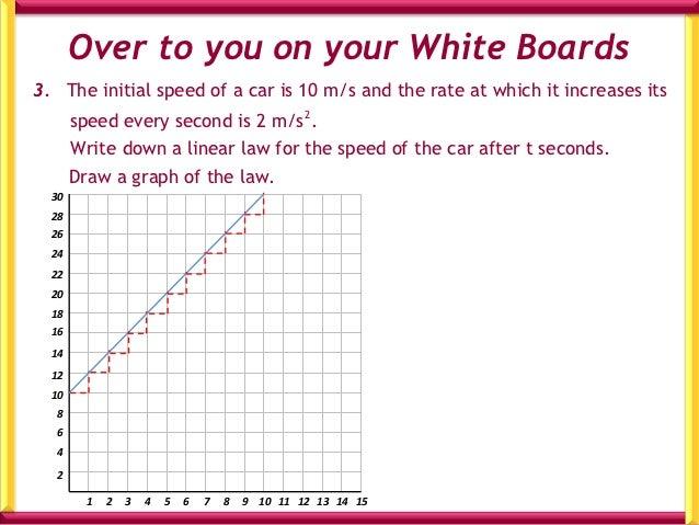 slope = 5   slope = 4        slope = 2                 slope = 3                                         slope = 1        ...