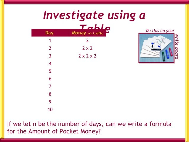 Formula : Amount = 2   nWords :   Doubling