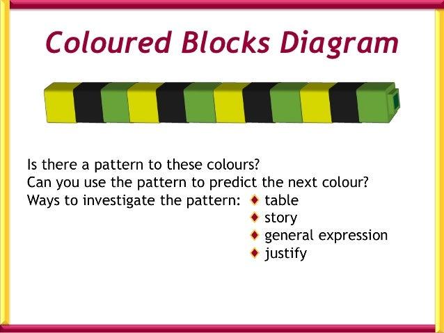 Coloured Blocks Diagram
