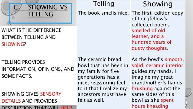 showing vs telling in writing Showing vs telling and descriptive writing strategies 1 descriptive and narrative writing showing vs telling and descriptive strategies.