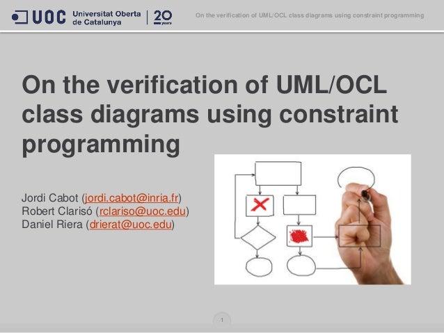 On the verification of UML/OCL class diagrams using constraint programming Jordi Cabot (jordi.cabot@inria.fr) Robert Clari...