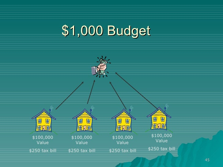 Yavapai County Property Tax