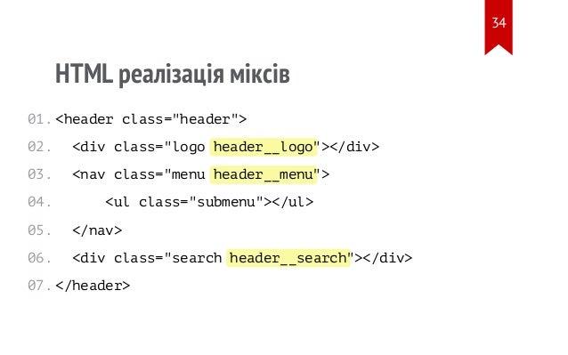 "header__logo header__menu header__search HTML реалізація міксів <header class=""header""> <div class=""logo ""></div> <nav cla..."