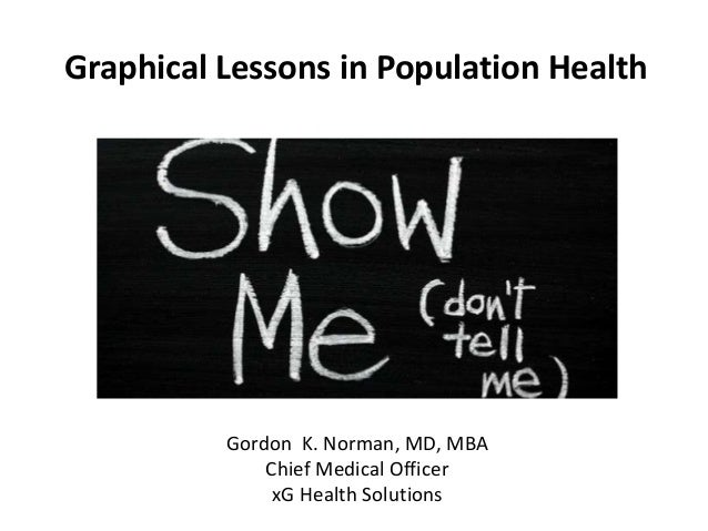 Gordon K. Norman, MD, MBA Chief Medical Officer xG Health Solutions Graphical Lessons in Population Health