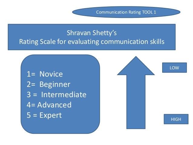 Shravan Shetty's Rating Scale for evaluating communication skills Communication Rating TOOL 1 1= Novice 2= Beginner 3 = In...