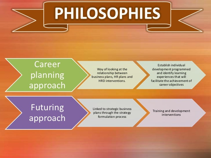 how does the hr planning process facilitate the achievement of an organization s strategic objective Answer to how does the hr planning process facilitate the achievement of an organization's strategic objectives if you were a ceo.