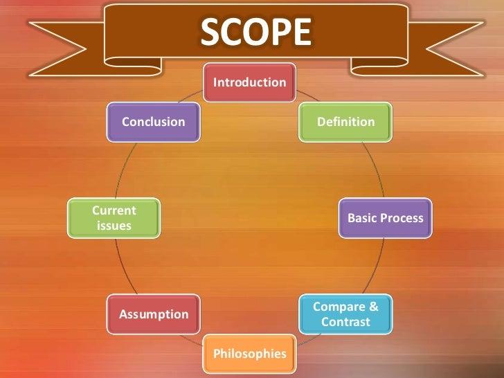 scope of human development