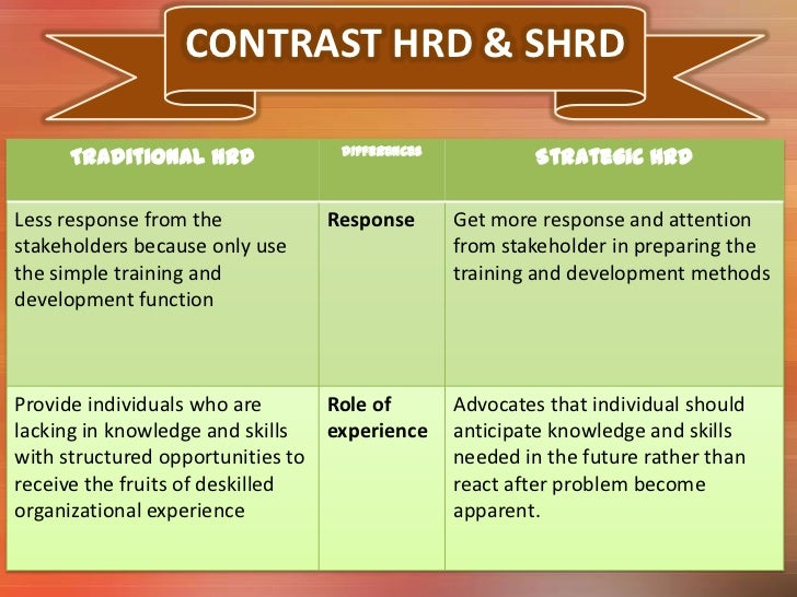 strategic human resource development essay Hr strategies with an implicit assumption that the organization is relatively autonomous in developing its own strategy according to the survey results, hr strategies are generally aligned with governmental strategies, supporting to a certain extent the organizational changes yet, in the public sector hr strategy is not.
