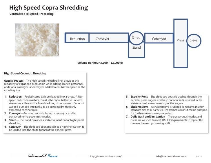 High Speed Copra Shredding    Centralized Hi-Speed Processing                                                     Reductio...