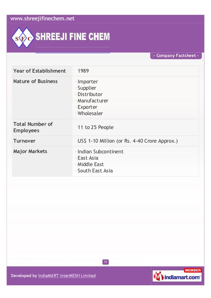 - Company Factsheet -Year of Establishment   1989Nature of Business      Importer                        Supplier         ...